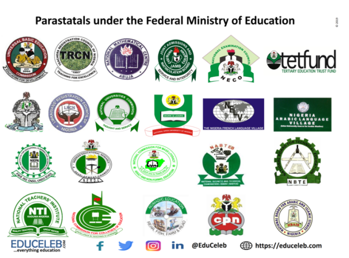 Federal Ministry of Education application portal