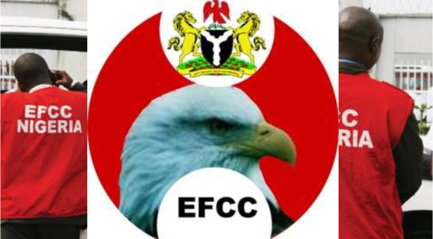 EFCC Screening Date and examination venues