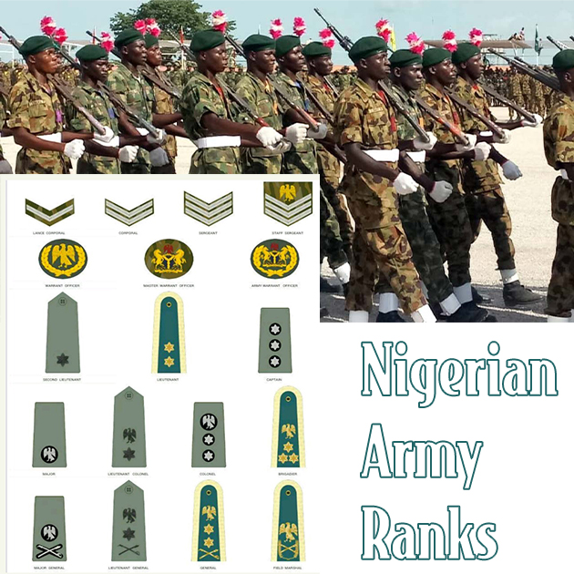 Nigerian Army Ranks and Salary Structure